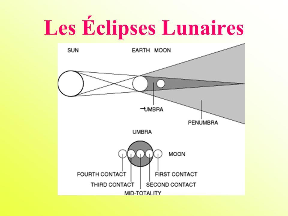 Les Éclipses Lunaires