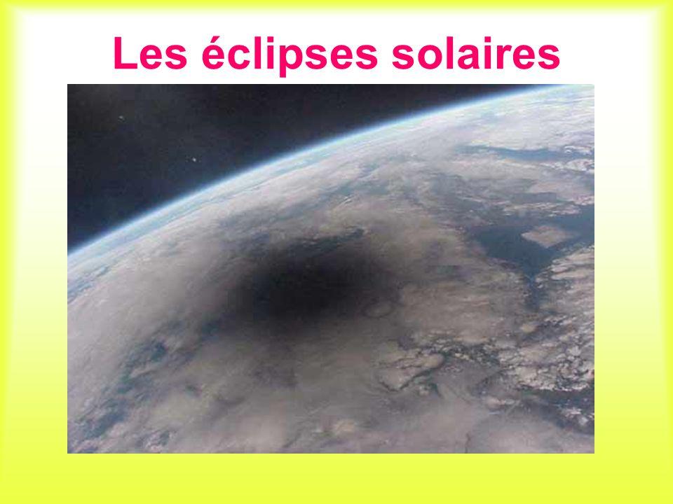lobservateur est dans le pénombre – ce quon appelle le zone declipse partielle La Lune est toujours entre le Soleil et la Terre….mais….