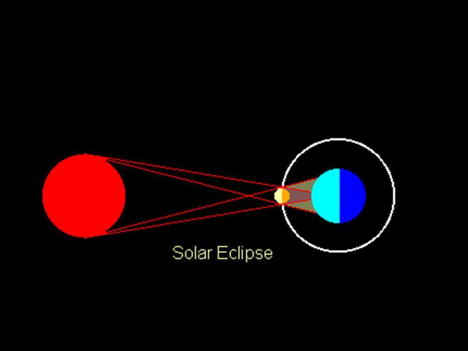 Durant quelle phase de la lune est-ce quon voit une éclipse Solaire partielle???.