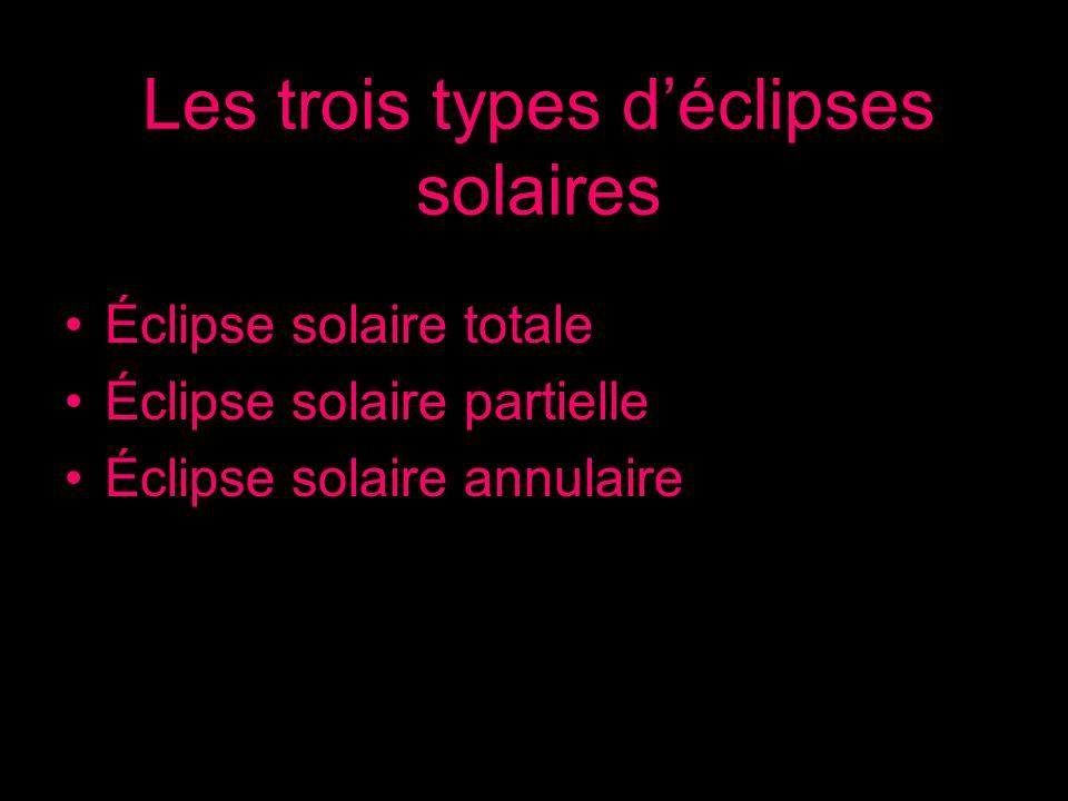 Durant quelle phase de la lune est-ce quon voit une éclipse Solaire annulaire???.