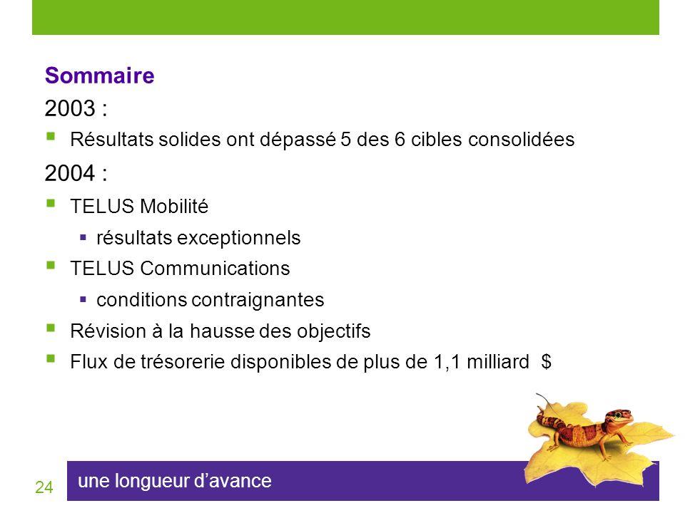 24 Sommaire 2003 : Résultats solides ont dépassé 5 des 6 cibles consolidées 2004 : TELUS Mobilité résultats exceptionnels TELUS Communications conditi