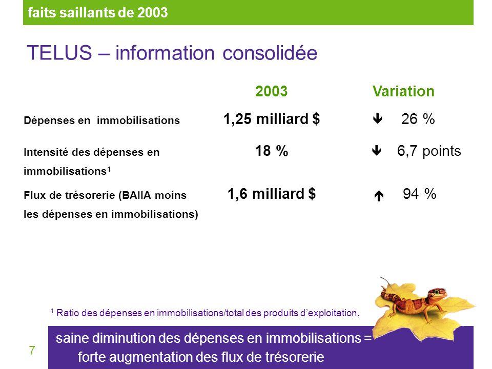 8 rendement consolidé c.cibles publiques 2003Cibles initiales 1 Dépassées.