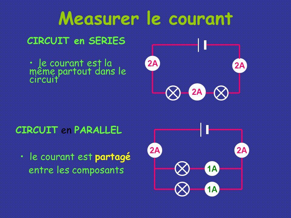 Measurer le courant CIRCUIT en SERIES CIRCUIT en PARALLEL le courant est la même partout dans le circuit 2A le courant est partagé entre les composant