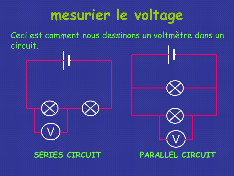 mesurier le voltage V Ceci est comment nous dessinons un voltmètre dans un circuit. SERIES CIRCUITPARALLEL CIRCUIT V
