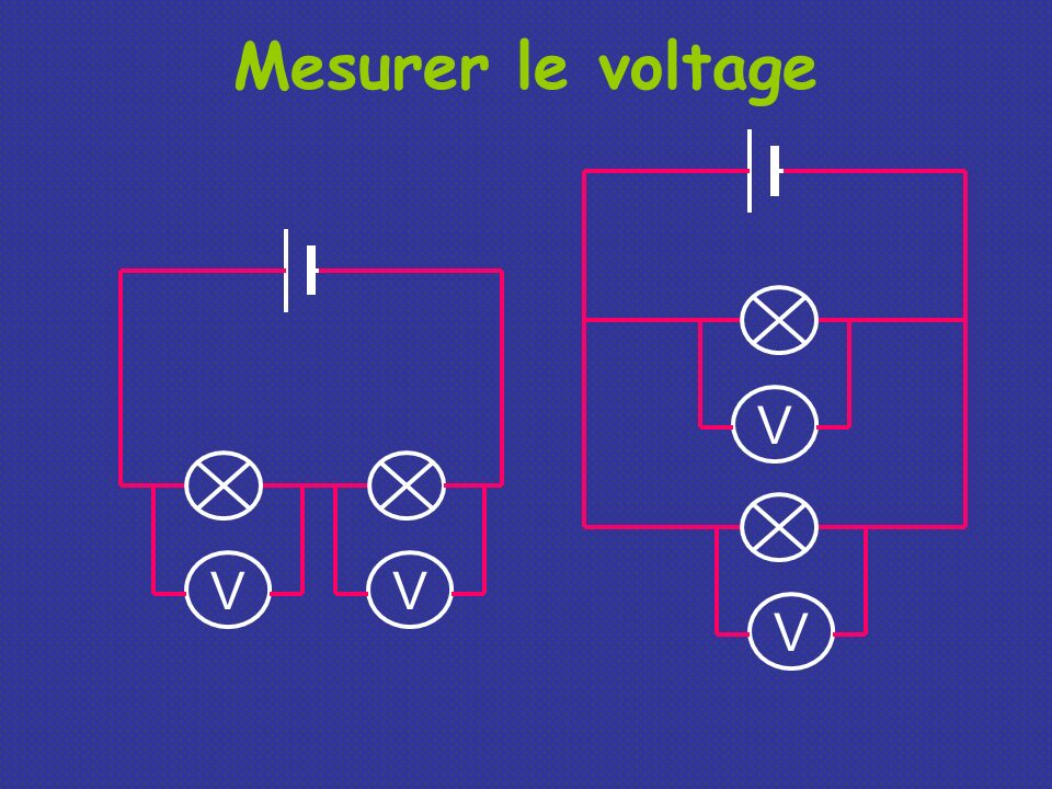V Mesurer le voltage V V V