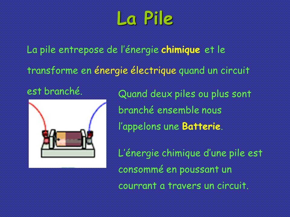 La Pile La pile entrepose de lénergie chimique et le transforme en énergie électrique quand un circuit est branché. Quand deux piles ou plus sont bran