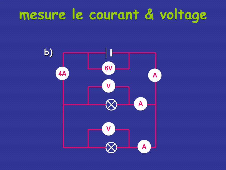 mesure le courant & voltage V V 6V 4A A A A b)
