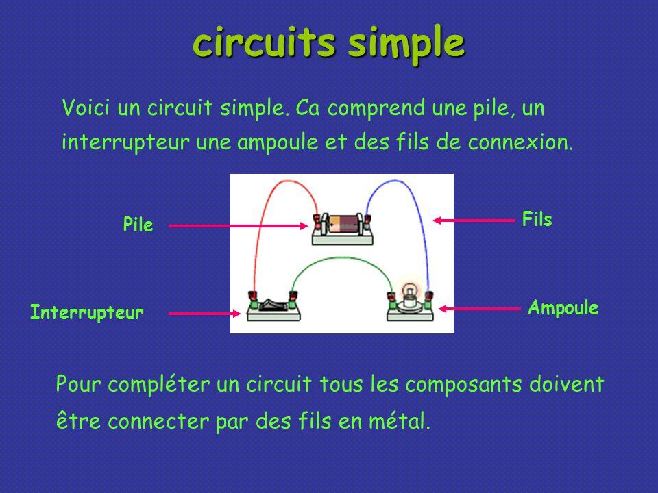 circuitssimple circuits simple Voici un circuit simple. Ca comprend une pile, un interrupteur une ampoule et des fils de connexion. Pour compléter un