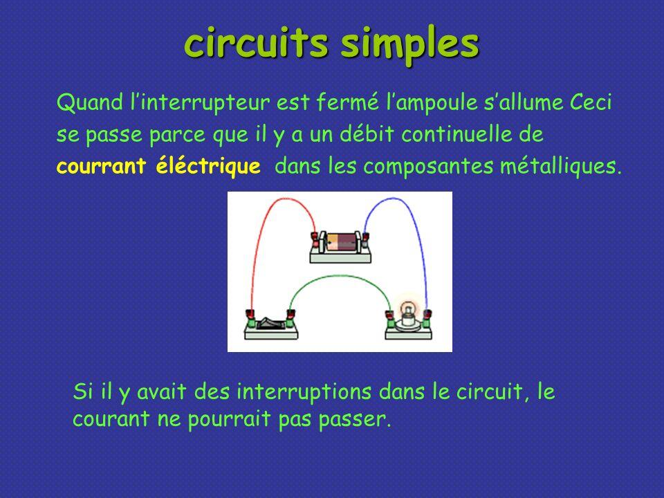 circuitssimples circuits simples Quand linterrupteur est fermé lampoule sallume Ceci se passe parce que il y a un débit continuelle de courrant éléctr