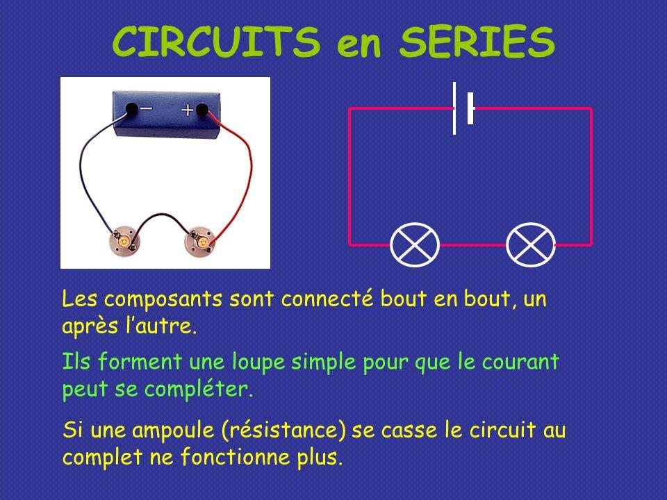 Les composants sont connecté bout en bout, un après lautre. Ils forment une loupe simple pour que le courant peut se compléter. CIRCUITS en SERIES Si