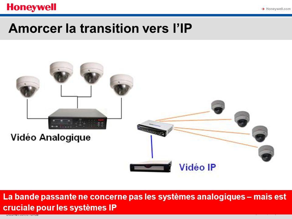 Honeywell Proprietary Honeywell.com 2 Document control number Amorcer la transition vers lIP La bande passante ne concerne pas les systèmes analogique