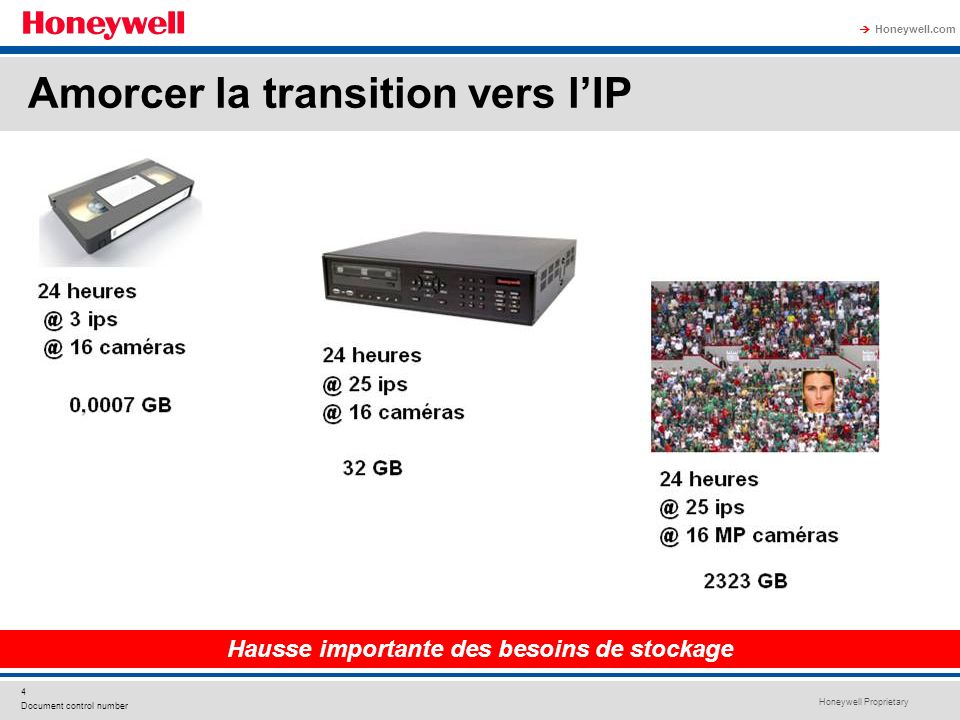 Honeywell Proprietary Honeywell.com 4 Document control number Hausse importante des besoins de stockage Amorcer la transition vers lIP