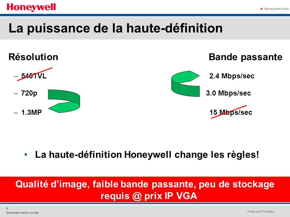 Honeywell Proprietary Honeywell.com 9 Document control number La haute-définition Honeywell change les règles! Résolution Bande passante –540TVL 2.4 M
