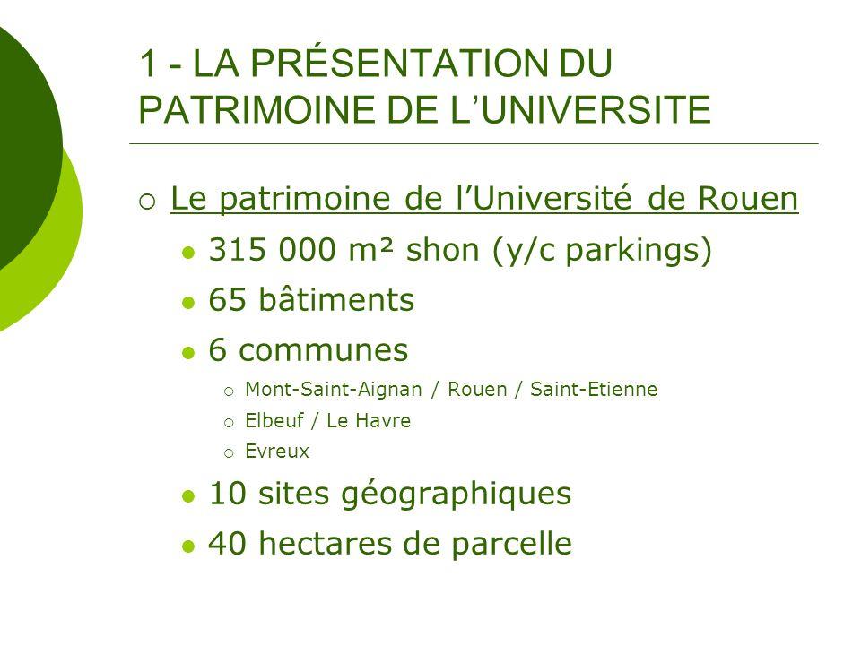 1 - LA PRÉSENTATION DU PATRIMOINE DE LUNIVERSITE Le patrimoine de lUniversité de Rouen 315 000 m² shon (y/c parkings) 65 bâtiments 6 communes Mont-Sai