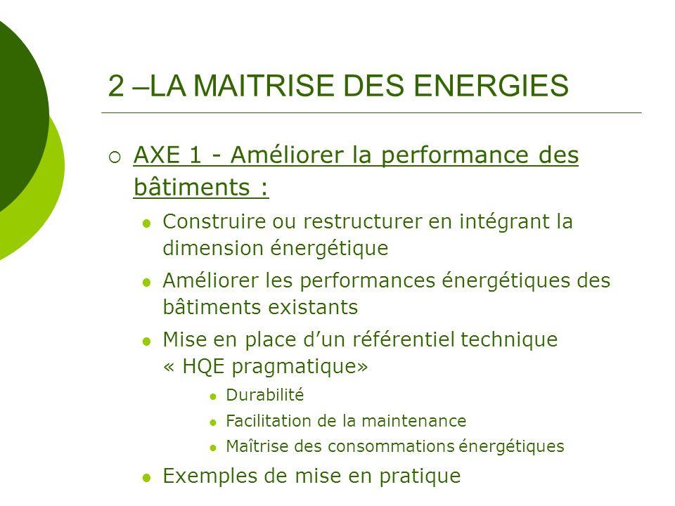 AXE 1 - Améliorer la performance des bâtiments : Construire ou restructurer en intégrant la dimension énergétique Améliorer les performances énergétiq
