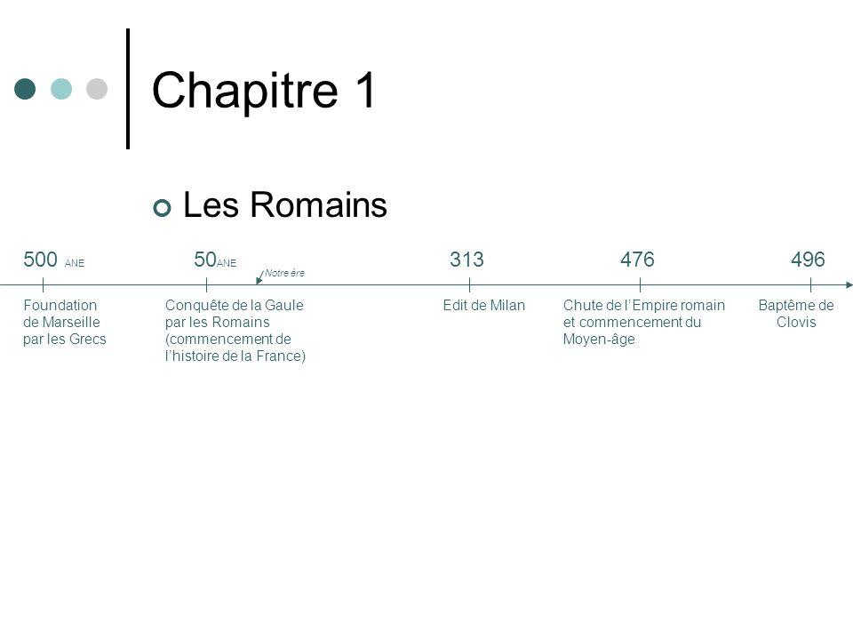 Chapitre 1 Les Romains 500 ANE 50 ANE 313476496 Foundation de Marseille par les Grecs Conquête de la Gaule par les Romains (commencement de lhistoire