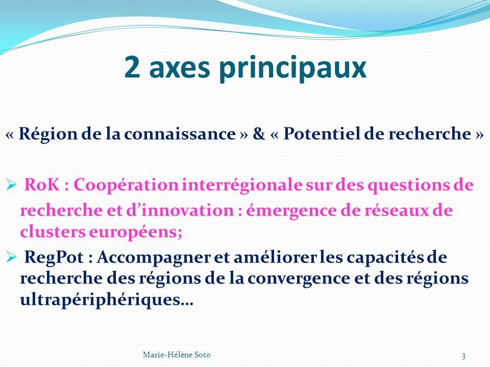 2 axes principaux « Région de la connaissance » & « Potentiel de recherche » RoK : Coopération interrégionale sur des questions de recherche et dinnovation : émergence de réseaux de clusters européens; RegPot : Accompagner et améliorer les capacités de recherche des régions de la convergence et des régions ultrapériphériques… 3Marie-Hélène Soto