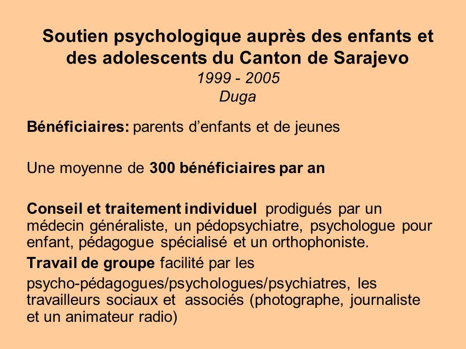 Soutien psychologique auprès des enfants et des adolescents du Canton de Sarajevo 1999 - 2005 Duga Bénéficiaires: parents denfants et de jeunes Une mo