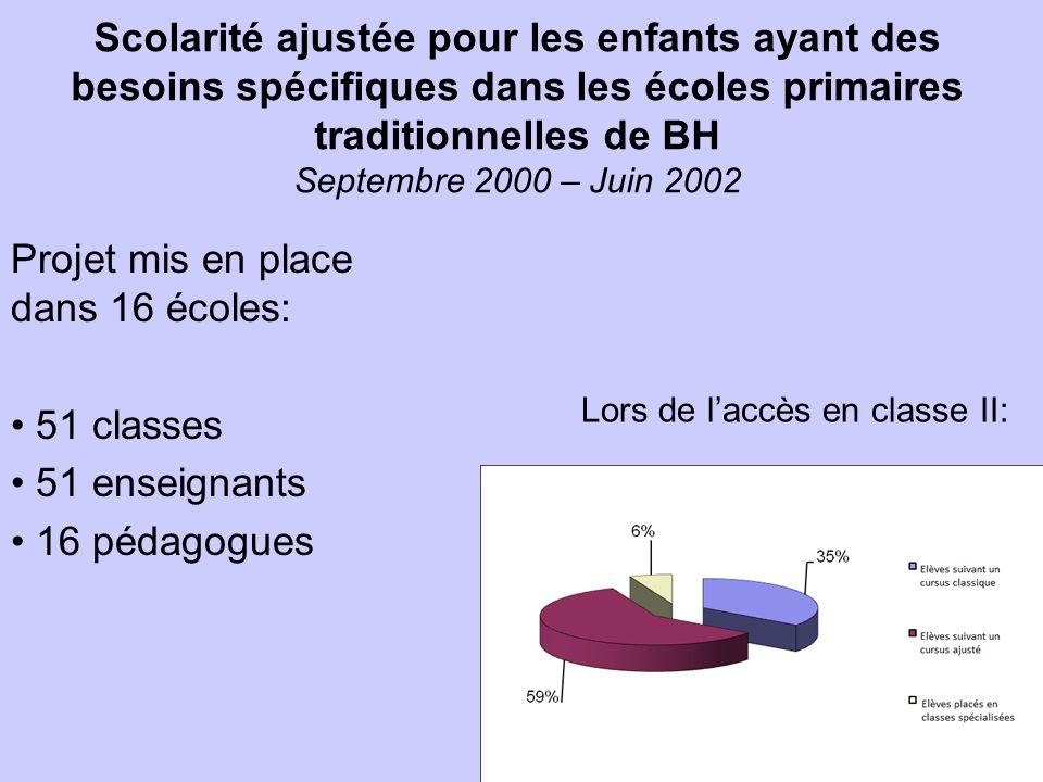 Scolarité ajustée pour les enfants ayant des besoins spécifiques dans les écoles primaires traditionnelles de BH Septembre 2000 – Juin 2002 Projet mis