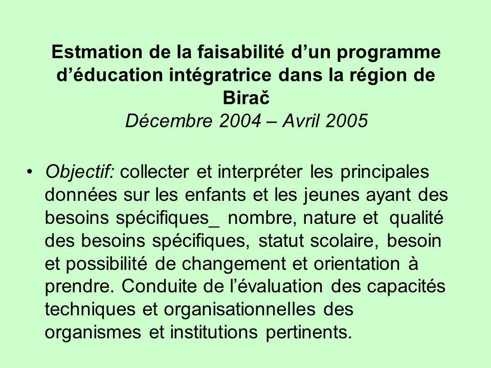 Estmation de la faisabilité dun programme déducation intégratrice dans la région de Birač Décembre 2004 – Avril 2005 Objectif: collecter et interpréte