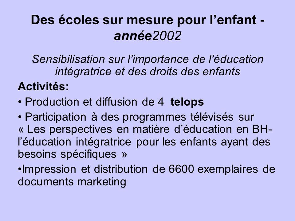 Des écoles sur mesure pour lenfant - année2002 Sensibilisation sur limportance de léducation intégratrice et des droits des enfants Activités: Product
