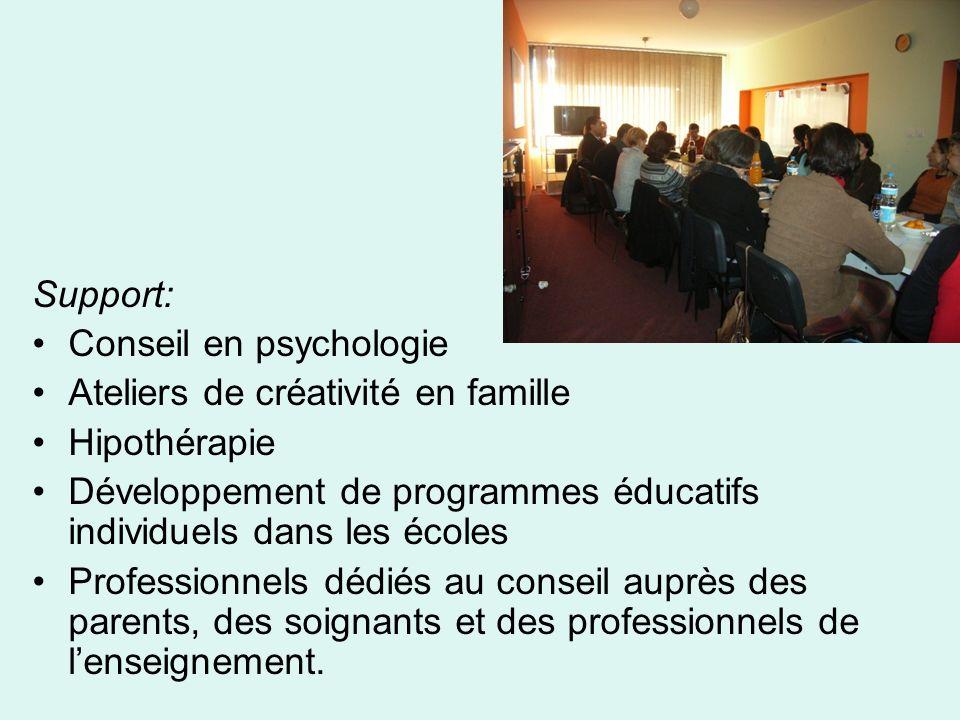 Support: Conseil en psychologie Ateliers de créativité en famille Hipothérapie Développement de programmes éducatifs individuels dans les écoles Profe