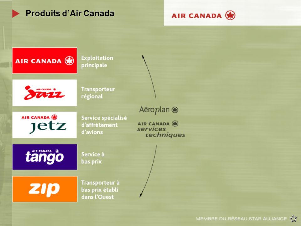 Produits dAir Canada