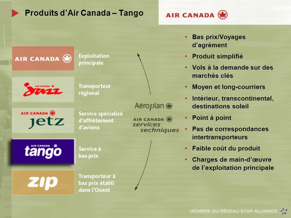 Produits dAir Canada – Tango Bas prix/Voyages dagrément Produit simplifié Vols à la demande sur des marchés clés Moyen et long-courriers Intérieur, tr