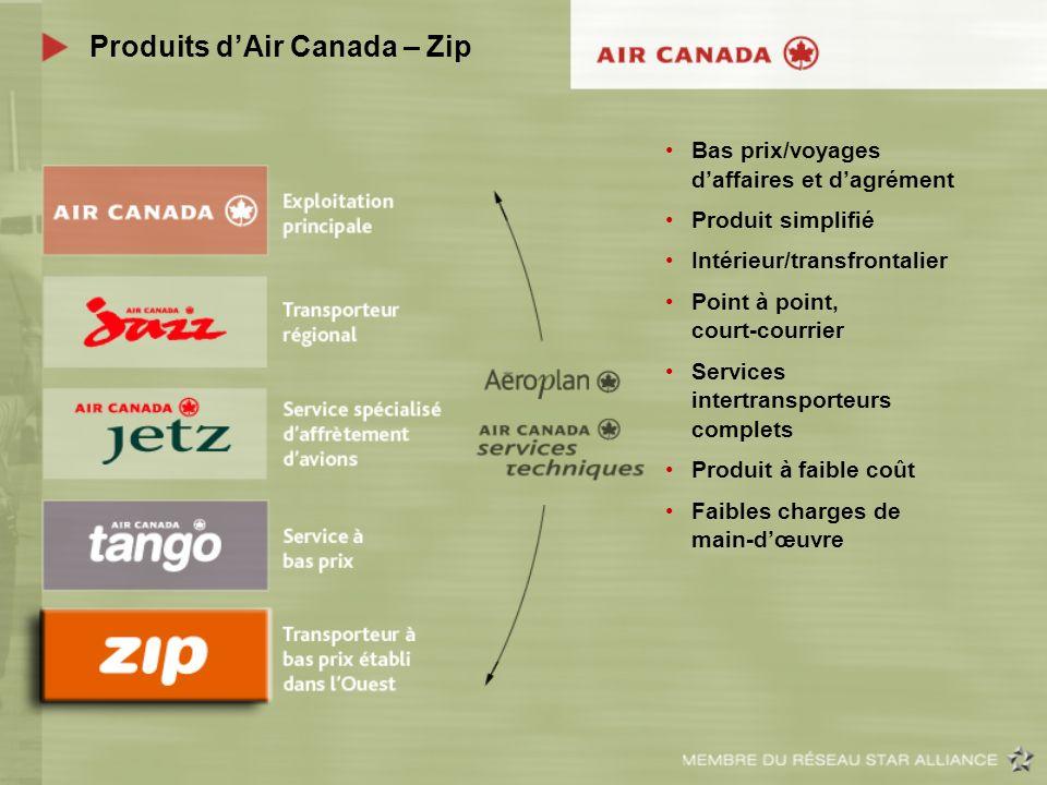 Bas prix/voyages daffaires et dagrément Produit simplifié Intérieur/transfrontalier Point à point, court-courrier Services intertransporteurs complets