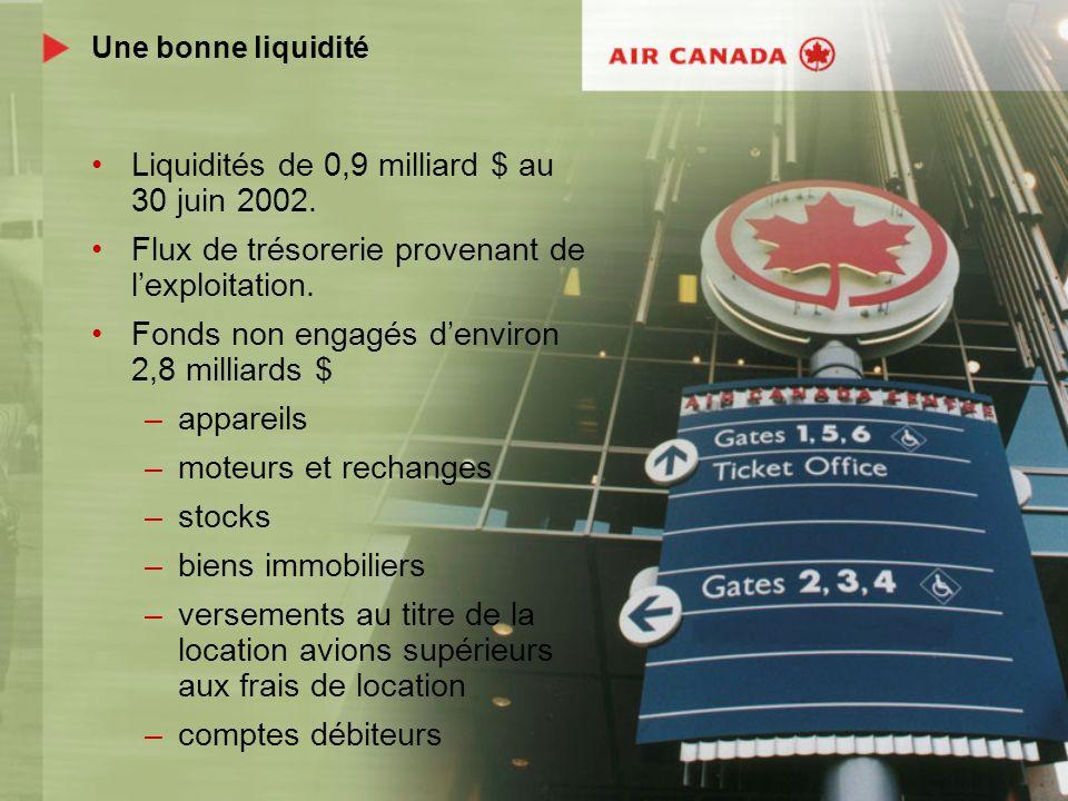 Une bonne liquidité Liquidités de 0,9 milliard $ au 30 juin 2002. Flux de trésorerie provenant de lexploitation. Fonds non engagés denviron 2,8 millia