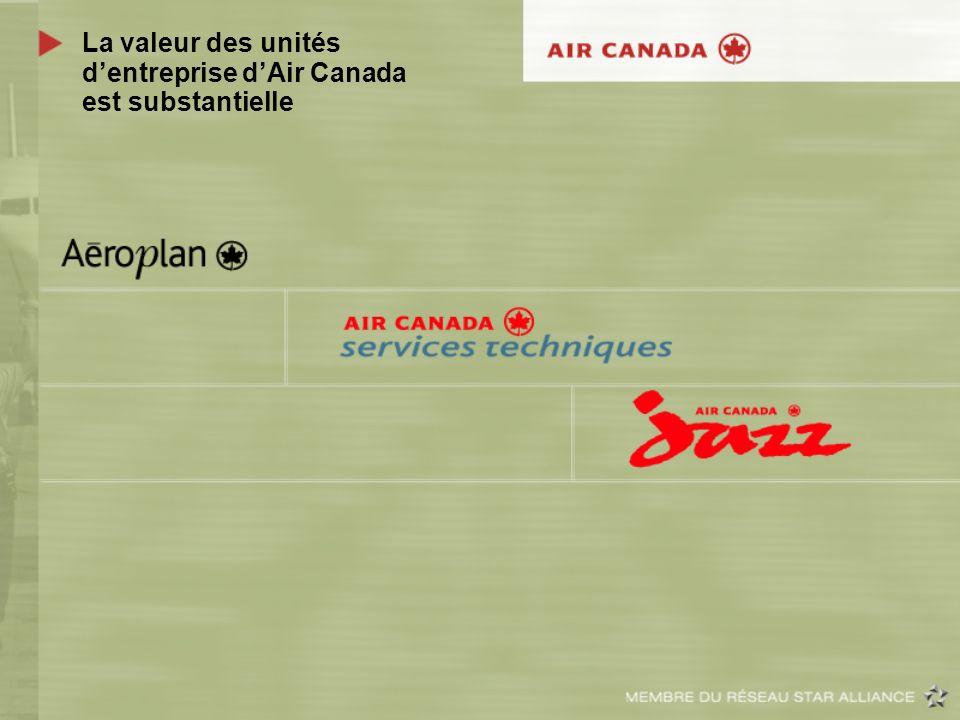 La valeur des unités dentreprise dAir Canada est substantielle