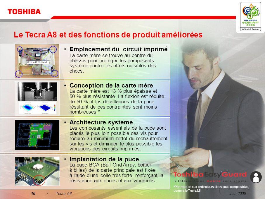 Juin 20069/Tecra A8 Protection de l'écran Les bords de l'écran sont protégés par une plaque métallique robuste et un matériau antichoc pour une meille