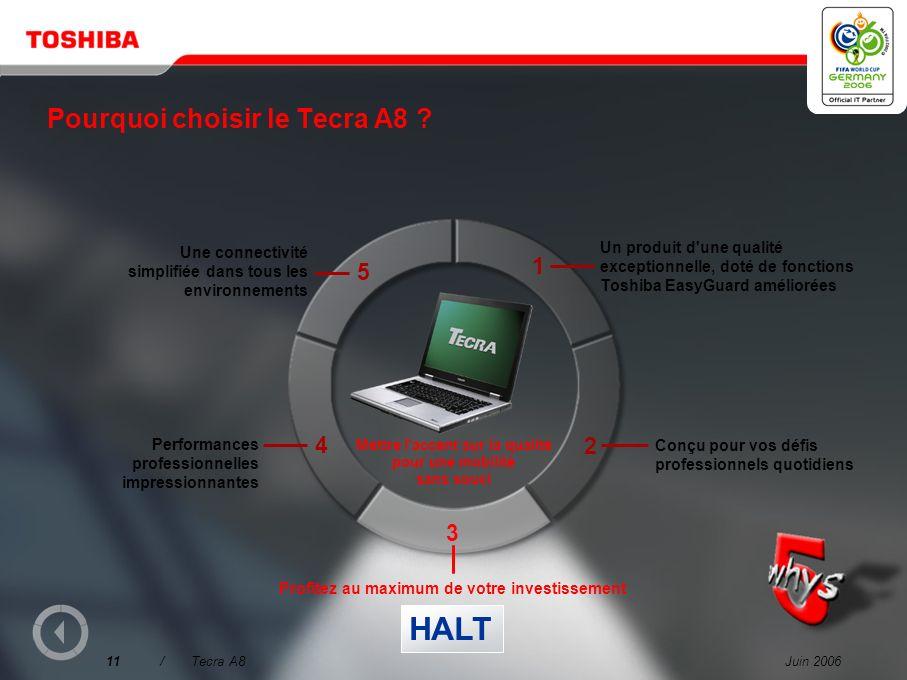 Juin 200610/Tecra A8 Conception de la carte mère La carte mère est 13 % plus épaisse et 50 % plus résistante. La flexion est réduite de 50 % et les dé