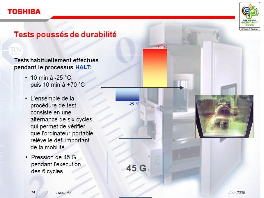 Juin 200613/Tecra A8 Les tests HALT permettent de trouver les points faibles de la conception d'un ordinateur afin de les corriger et d'améliorer le p