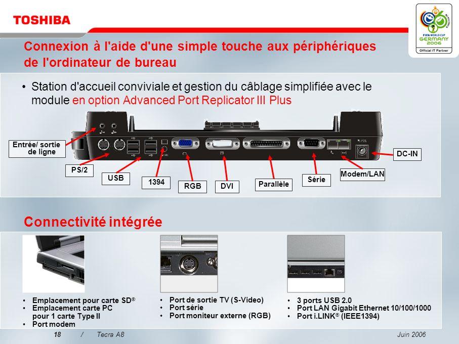 Juin 200617/Tecra A8 Écran grand format Plus de productivité, plus de précision, plus de plaisir Écran grand format WXGA de 15,4
