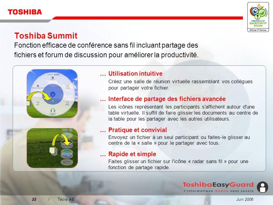 Juin 200621/Tecra A8 Toshiba ConfigFree – Nouvelle fonctionnalité : Basculement automatique entre LAN / WLAN / WWAN …Convivial Une seule fenêtre de sé