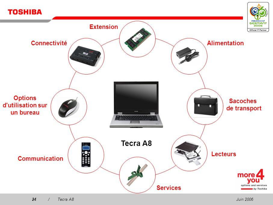 Juin 200623/Tecra A8 Processeur/Technologie : Technologie mobile Intel ® Centrino ® avec processeur Intel ® Core Duo Processor T2400 (2 Mo de cache, 1