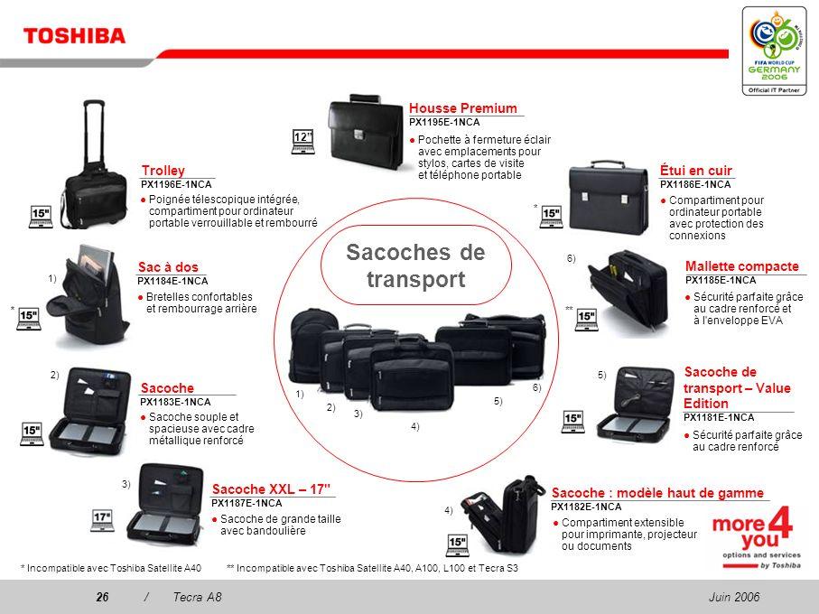 Juin 200625/Tecra A8 Mini T-Cam PX1247E-1NWC Webcam USB avec base flexible, image/vidéo fixe résolution : 640 x 480 pixels, couleurs vraies 24 bits Co