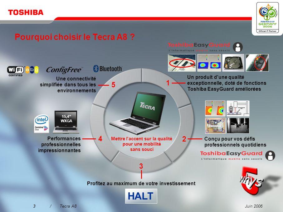 Juin 20062/Tecra A8 Mettre l'accent sur la qualité pour une mobilité sans souci Les utilisateurs finaux, le service informatique et l'entreprise dans