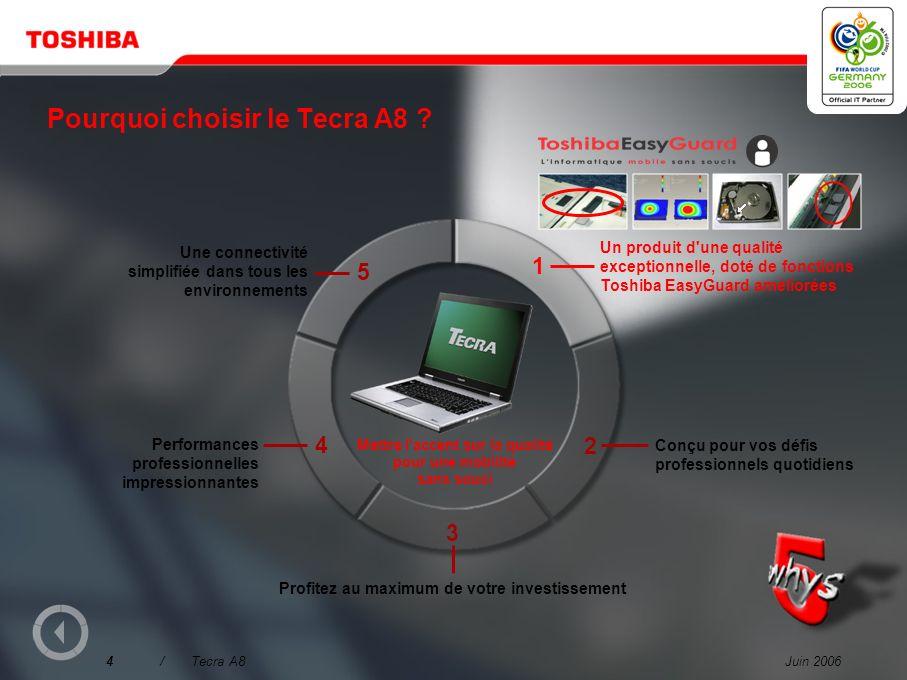 Juin 20063/Tecra A8 Pourquoi choisir le Tecra A8 ? Conçu pour vos défis professionnels quotidiens Profitez au maximum de votre investissement Performa