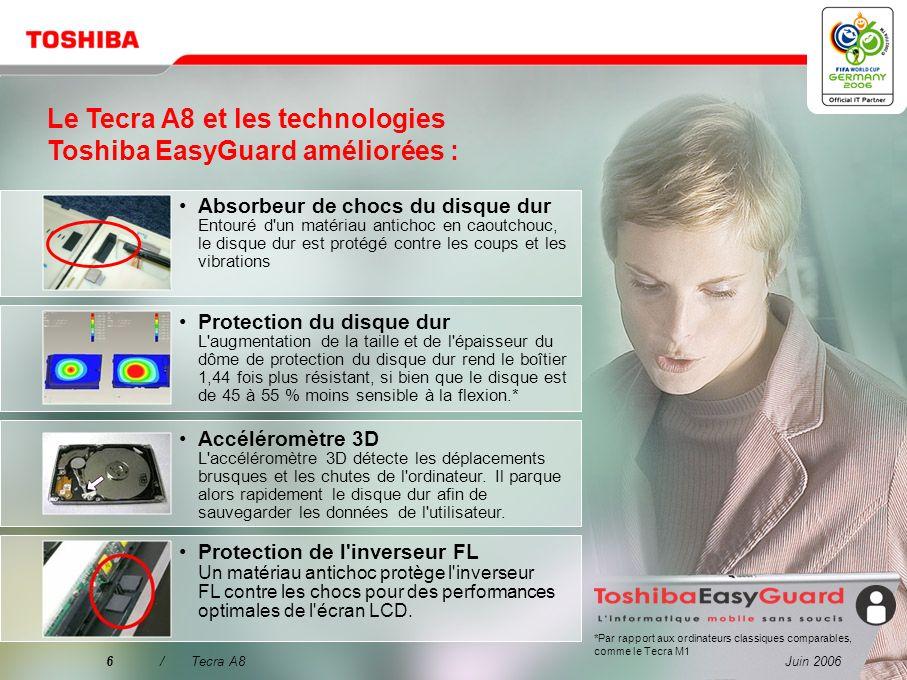 Juin 20065/Tecra A8 Le meilleur moyen d'améliorer la sécurité des données, de renforcer la protection du système et de simplifier la connectivité: Tou