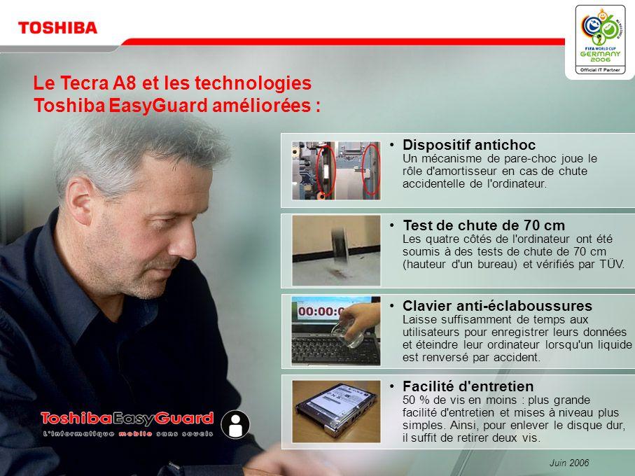 Juin 20066/Tecra A8 Protection du disque dur L'augmentation de la taille et de l'épaisseur du dôme de protection du disque dur rend le boîtier 1,44 fo