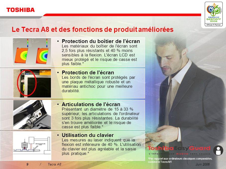 Juin 20068/Tecra A8 Pourquoi choisir le Tecra A8 ? Mettre l'accent sur la qualité pour une mobilité sans souci Conçu pour vos défis professionnels quo