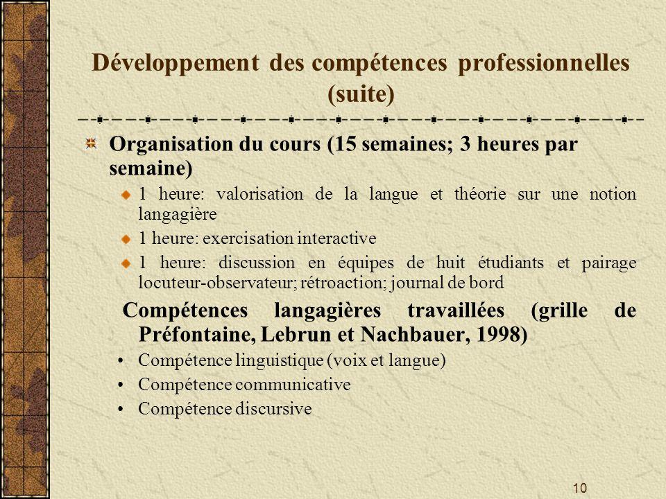 10 Développement des compétences professionnelles (suite) Organisation du cours (15 semaines; 3 heures par semaine) 1 heure: valorisation de la langue