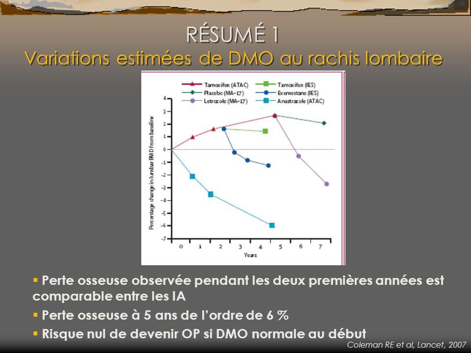 RÉSUMÉ 1 Variations estimées de DMO au rachis lombaire Perte osseuse observée pendant les deux premières années est comparable entre les IA Perte osse