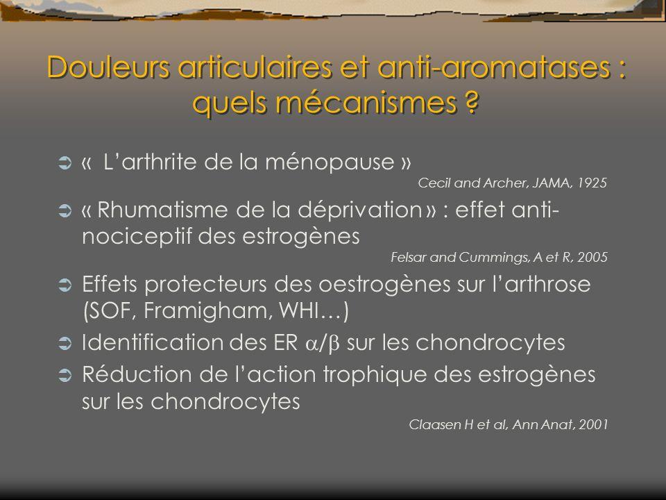 Douleurs articulaires et anti-aromatases : quels mécanismes ? « Larthrite de la ménopause » Cecil and Archer, JAMA, 1925 « Rhumatisme de la déprivatio