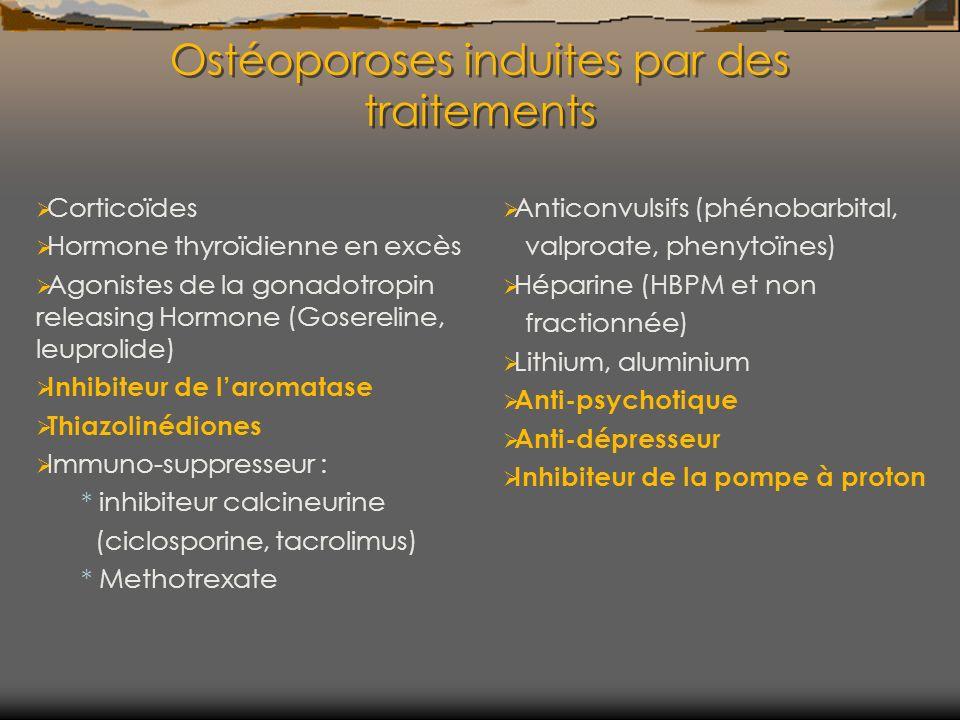 Ostéoporoses induites par des traitements Corticoïdes Hormone thyroïdienne en excès Agonistes de la gonadotropin releasing Hormone (Gosereline, leupro