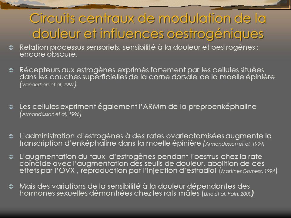 Circuits centraux de modulation de la douleur et influences oestrogéniques Relation processus sensoriels, sensibilité à la douleur et oestrogènes : en