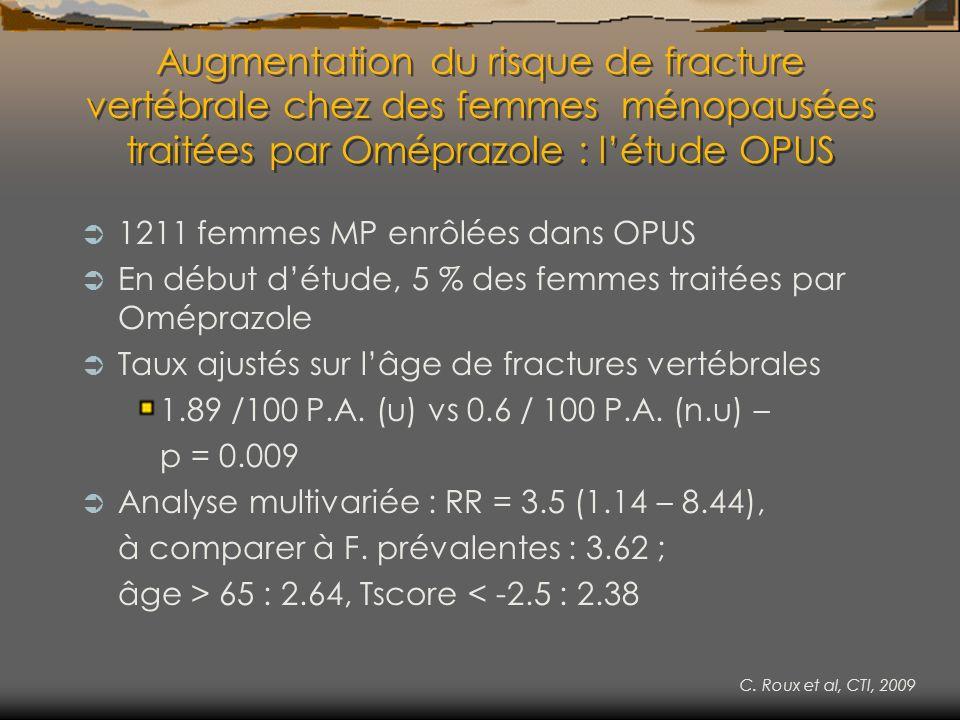 Augmentation du risque de fracture vertébrale chez des femmes ménopausées traitées par Oméprazole : létude OPUS 1211 femmes MP enrôlées dans OPUS En d