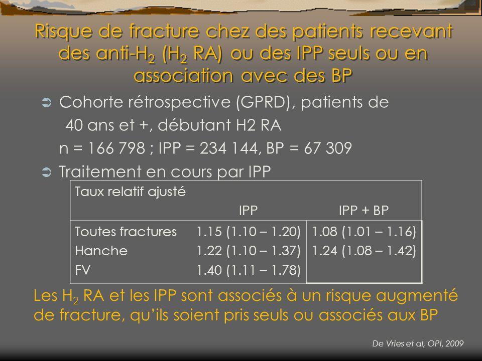 Risque de fracture chez des patients recevant des anti-H 2 (H 2 RA) ou des IPP seuls ou en association avec des BP Cohorte rétrospective (GPRD), patie